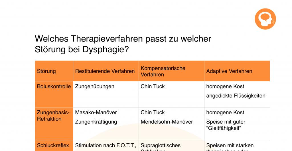 Welches Therapieverfahren in einer Situation hilft, listet diese Tabelle auf. Sie gibt es als kostenlosen Download auf madoo.net.